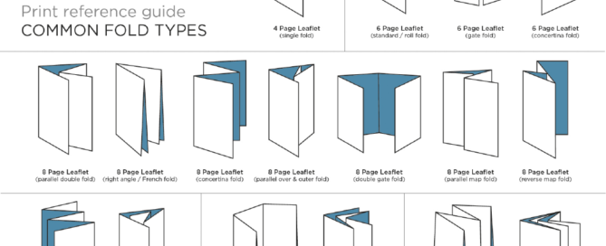 Common Fold Types