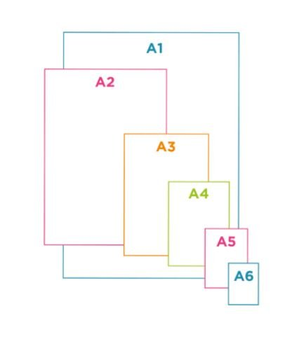 A4 Paper sizes