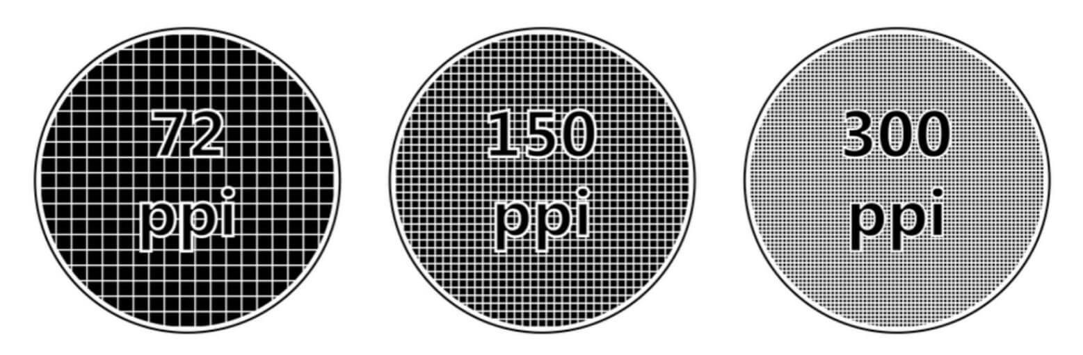 DPI resolution